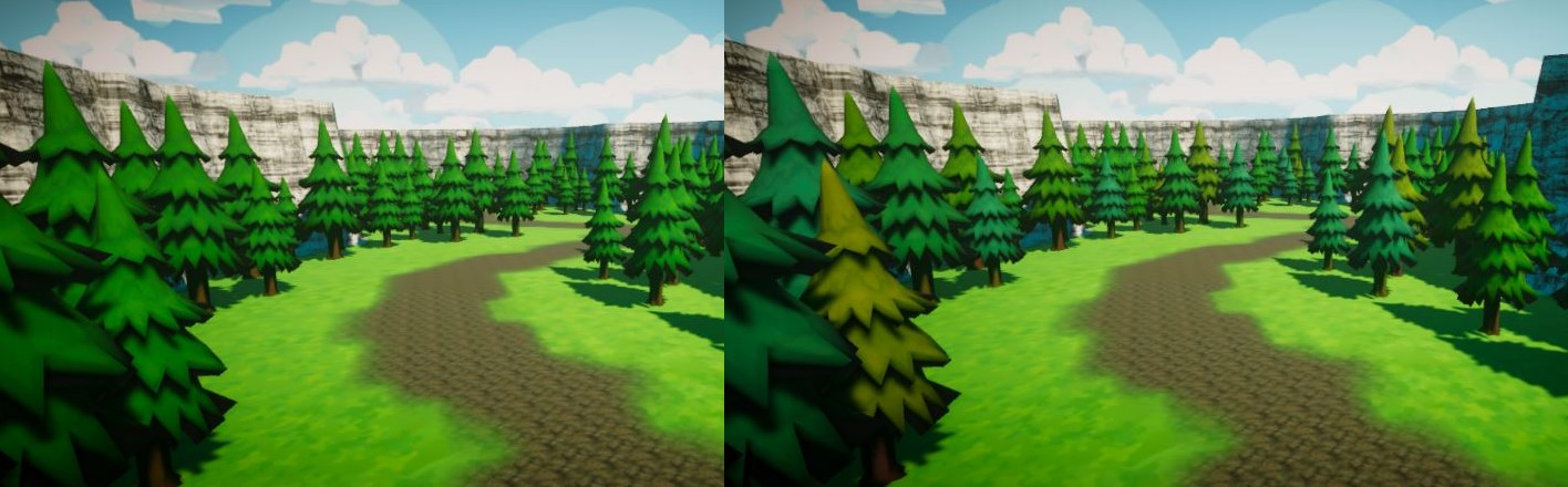 environment before after comparison