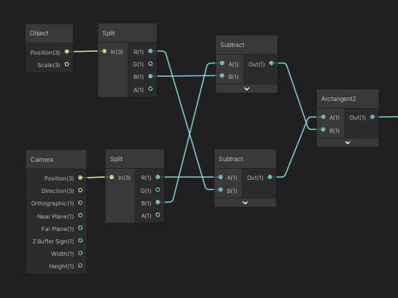 nodes compute angle